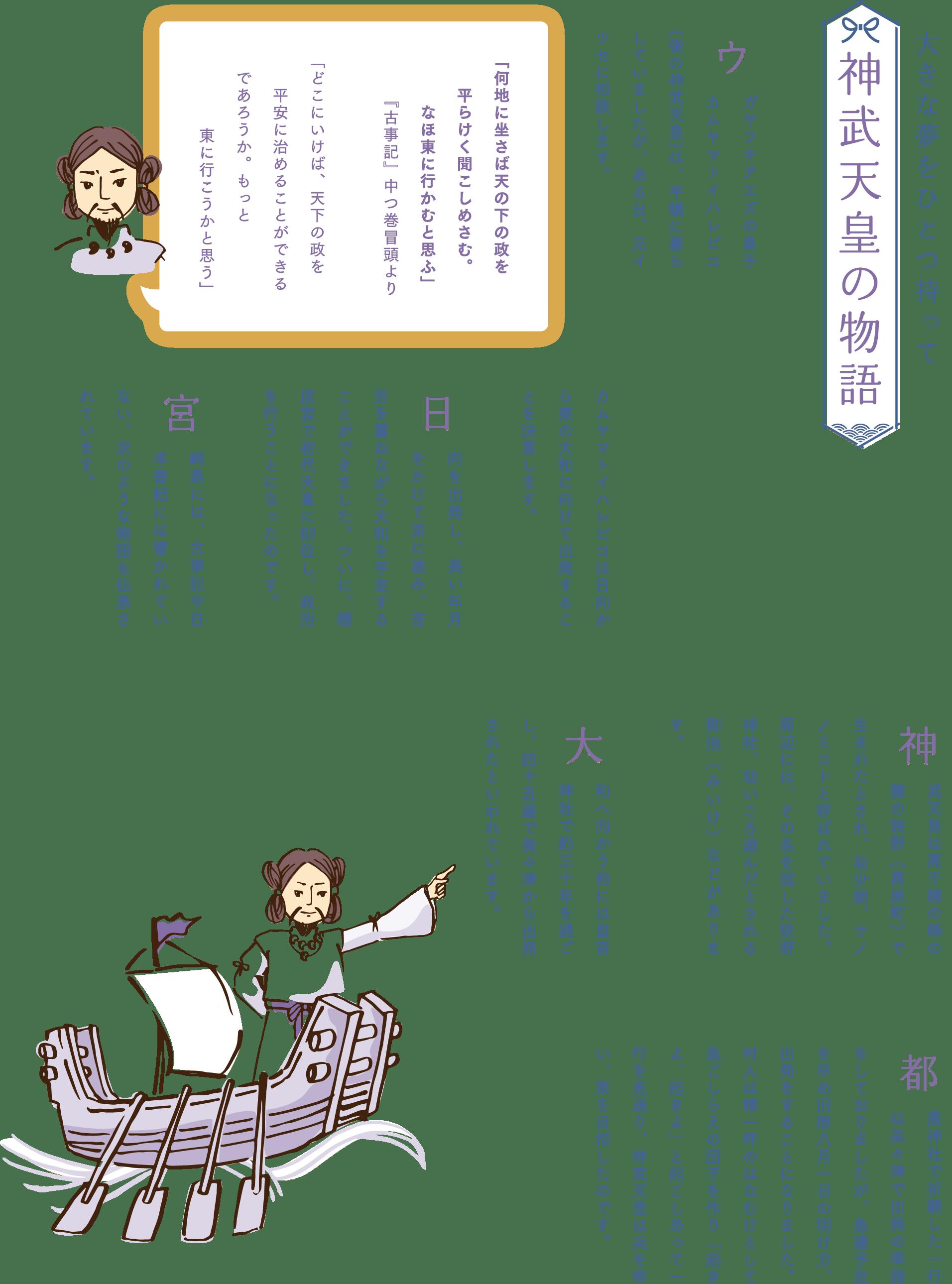 大きな夢をひとつ持って 神武天皇の物語 ウガヤフキアエズの皇子カムヤマトイハレビコ(後の神武天皇)は、平穏に暮らしていましたが、ある日、兄イツセに相談します。「何地に坐さば天の下の政を平らけく聞こしめさむ。なほ東に行かむと思ふ」『古事記』中つ巻冒頭より「どこにいけば、天下の政を平安に治めることができるであろうか。もっと東に行こうかと思う」カムヤマトイハレビコは日向から東の大和に向けて出発することを決意します。日向を出発し、長い年月をかけて東に進み、苦労を重ねながら大和を平定することができました。ついに、橿原宮で初代天皇に即位し、政治を行うことになったのです。宮崎県には、古事記や日本書紀には書かれていない、次のような物語も伝承されています。神武天皇は高千穂の峰の麓の狭野(高原町)で生まれたとされ、幼少期、サノノミコトと呼ばれていました。周辺には、その名を冠した狭野神社、幼いころ遊んだとされる御池(みいけ)などがあります。大和へ向かう前には皇宮神社で約三十年を過ごし、四十五歳で美々津から出発されたといわれています。都農神社で祈願した一行は美々津で出発の準備をしておりましたが、急遽予定を早め旧暦八月一日の明け方、出発をすることになりました。村人は精一杯のはなむけとして急ごしらえの団子を作り「起きよ、起きよ」と起こしあって一行を見送り、神武天皇は兵を率い、東を目指したのです。