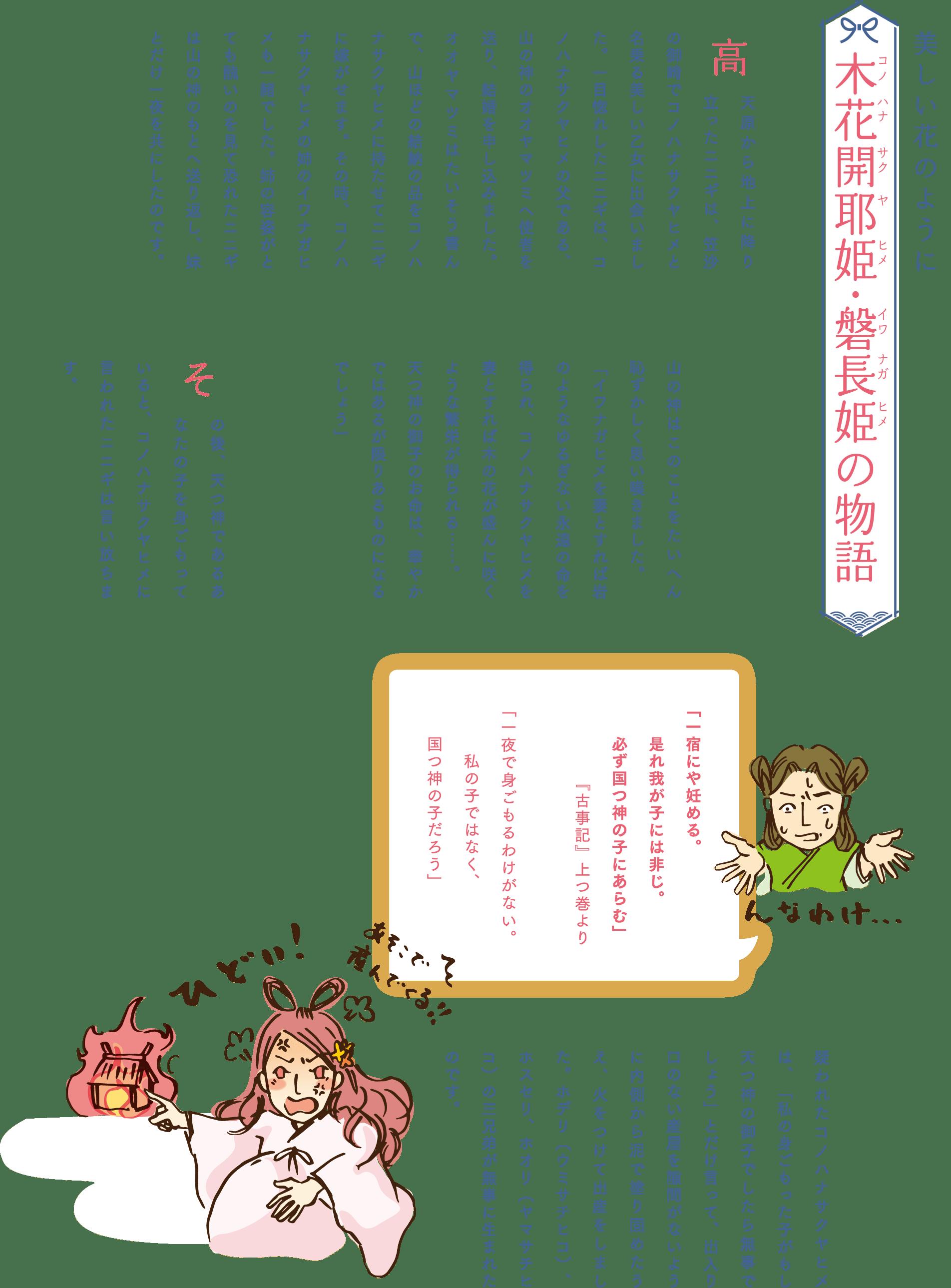 美しい花のように 木花開耶姫・磐長姫の物語 高天原から地上に降り立ったニニギは、笠沙の御崎でコノハナサクヤヒメと名乗る美しい乙女に出会いました。一目惚れしたニニギは、コノハナサクヤヒメの父である、山の神のオオヤマツミへ使者を送り、結婚を申し込みました。オオヤマツミはたいそう喜んで、山ほどの結納の品をコノハナサクヤヒメに持たせてニニギに嫁がせます。その時、コノハナサクヤヒメの姉のイワナガヒメも一緒でした。姉の容姿がとても醜いのを見て恐れたニニギは山の神のもとへ送り返し、妹とだけ一夜を共にしたのです。山の神はこのことをたいへん恥ずかしく思い嘆きました。「イワナガヒメを妻とすれば岩のようなゆるぎない永遠の命を得られ、コノハナサクヤヒメを妻とすれば木の花が盛んに咲くような繁栄が得られる……。天つ神の御子のお命は、華やかではあるが限りあるものになるでしょう」その後、天つ神であるあなたの子を身ごもっていると、コノハナサクヤヒメに言われたニニギは言い放ちます。「一宿にや妊める。是れ我が子には非じ。必ず国つ神の子にあらむ」『古事記』上つ巻より「一夜で身ごもるわけがない。私の子ではなく、国つ神の子だろう」疑われたコノハナサクヤヒメは、「私の身ごもった子がもし天つ神の御子でしたら無事でしょう」とだけ言って、出入り口のない産屋を隙間がないように内側から泥で塗り固めたうえ、火をつけて出産をしました。ホデリ(ウミサチヒコ)、ホスセリ、ホオリ(ヤマサチヒコ)の三兄弟が無事に生まれたのです。